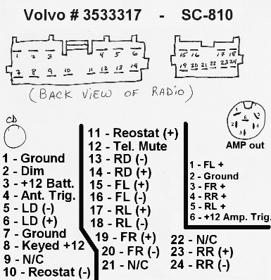 volvo 240 radio wiring diagram volvo vr300 radio wiring diagram #11
