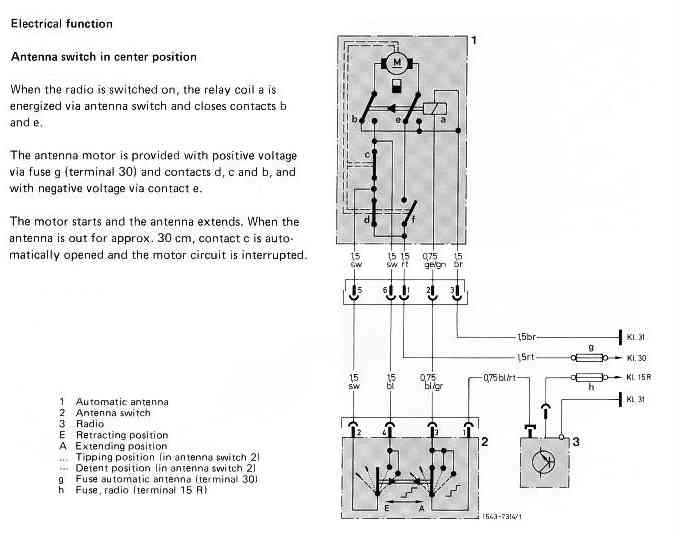 32347d1143118588 antenna operation ins outs mb antenna schematic din 43650 connector wiring diagram din connectors types, 1 to 3 din 43650 wiring diagram at webbmarketing.co