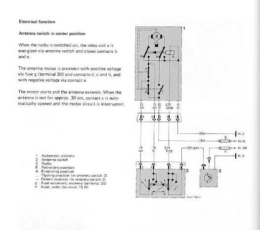 51580d1201141465 1986 420sel hirschmann antenna bench test mbantennanew 1986 420sel hirschmann antenna bench test peachparts mercedes hirschmann plug wiring diagram at readyjetset.co