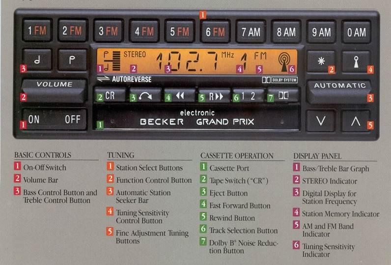 Rotator.php 04 Grand Prix Radio Wiring Diagram