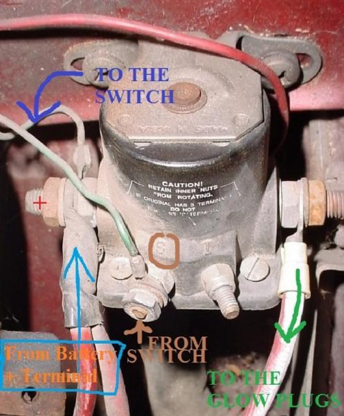 240d 82 starter motor works sometimes peachparts for How a starter motor works