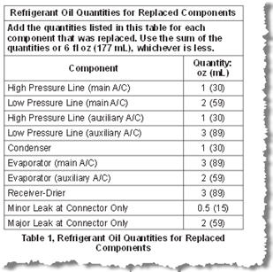 Pag Oil Chart Olala Propx Co