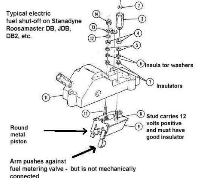 roosa master injection pump parts diagram  diagram  auto