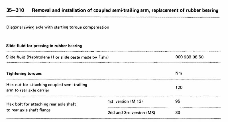 W123 trailing arm bolt torque? - PeachParts Mercedes-Benz Forum