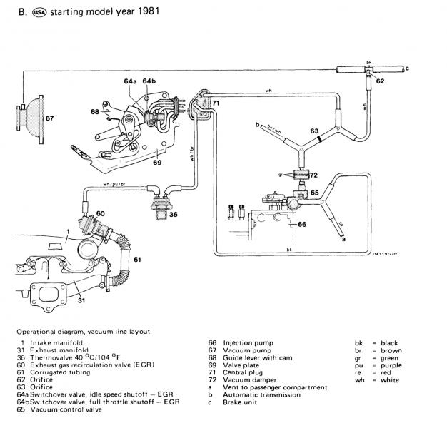 volvo 850 turbo vacuum hoses diagram
