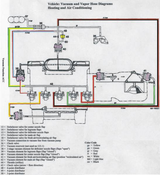 Understating the vacuum system peachparts mercedes shopforum for Mercedes benz w124 230e wiring diagram