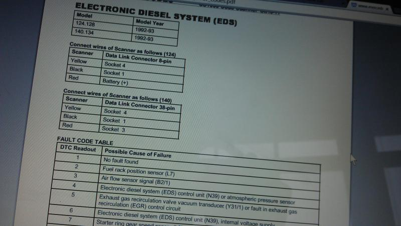 124~'93~300D~2 5 Mod  124 128 Socket 4 Fault 7  Starter Ring