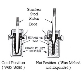 Vw W8 Engine Diagram in addition Vw Pat Wiring Diagram For 2012 furthermore Volkswagen Touareg Belt Diagram further Belt Tensioner Replacement besides Volkswagen Pat 2 0 Engine Diagram. on vw w8 engine