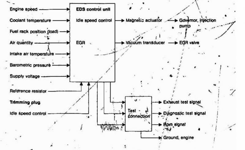 603 Idle Computer