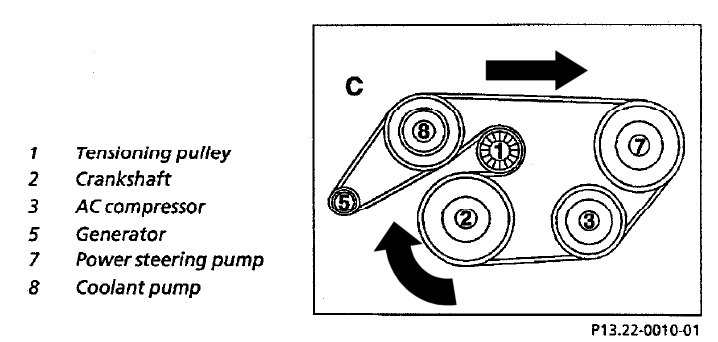 mercedes c280 serpentine belt diagram