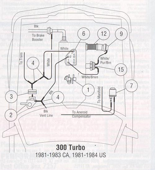 vacuum hose connections- 82  300td