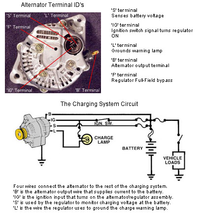 240D alternator wiring for Suzuki Samurai - PeachParts Mercedes-Benz Forumthe PeachParts Forum!