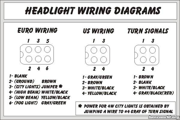 D Installing W Euro Headlights Euro Wiring Diagram on Headlight Switch Wiring Diagram