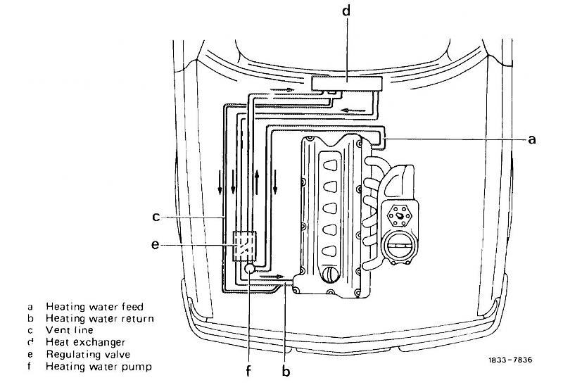 Hose Locations On Heater Servo For 79 300d