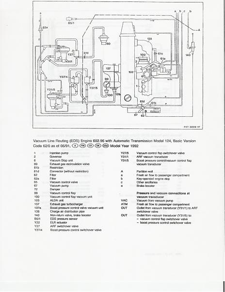 mercedes benz 300sd wiring diagram html