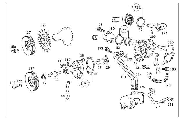 1999 e300 606 thermostat replacement