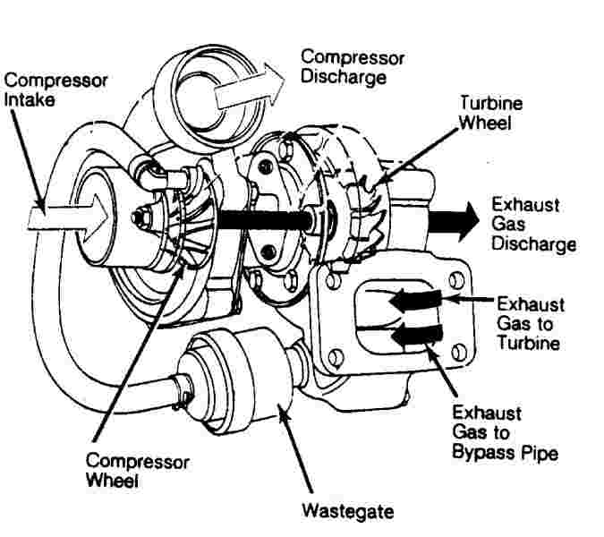 91525 Pictures Vacuum Diagrams W123 W126 Diesels besides Mercedes Benz 300d Diesel Engine additionally 1982 Mercedes 240d Vacuum Diagram likewise 158834a86ffef7b6 Mercedes 300d Vacuum Diagram On 87 Mercedes 300sdl Engine Diagram moreover Door Lock Vacuum Motor 56388. on mercedes 300d turbo