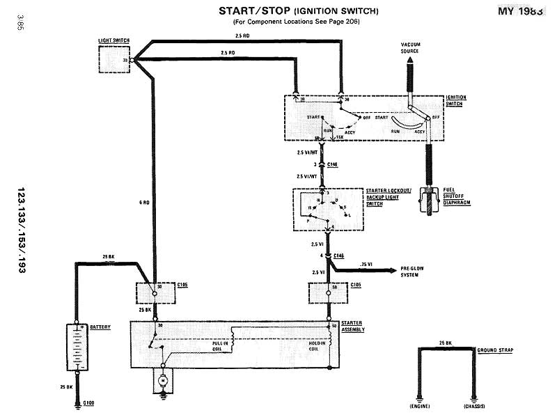 Mercedes Benz Starter Wiring Diagram Free Wiring Diagrams
