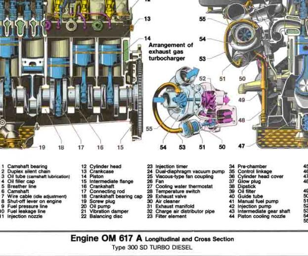 engine exploded diagram-mb-om617a-engine-small jpg