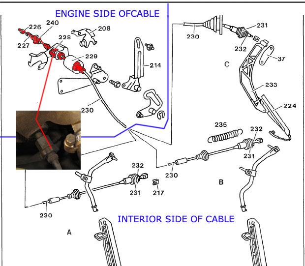 Mercedes Bowden Cable Adjustment