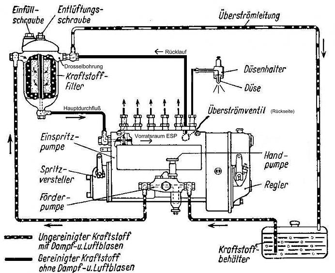 3208 cat engine fuel pump diagram web about wiring diagram u2022 rh newcircuitdiagram today