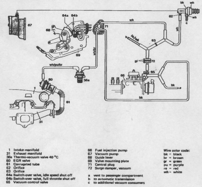 Mercedes 300 Parts Diagram : Mercedes d wiring diagram manual
