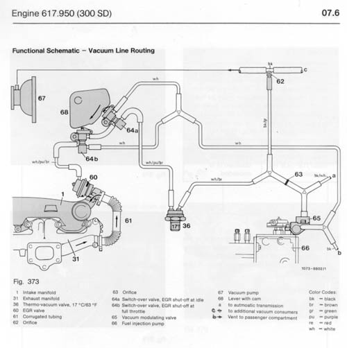 75508d1261508553 w116 617 vacuum diagram 617_950 vaccum diagram mercedes 617 engine diagram mercedes benz wiring diagram 1983 Mercedes 300SD MPG at gsmx.co