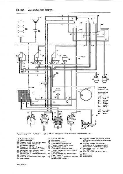 mercedes 300d vacuum system diagram  mercedes  free engine