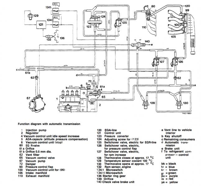 P 0900c15280074def likewise Chevy Evap Canister Location also Showthread in addition Where Is The Fuel Pressure Regulator Vacuum Hose Located On A 96 Chevy C150    108133 additionally Chevy Suburban Exhaust Diagram. on egr valve location on 2007 suburban