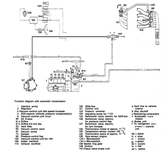 mercedes 190d vacuum diagram