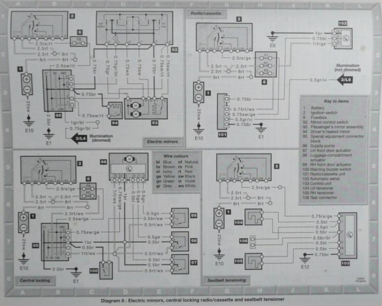 W124 wiring diagrams PeachParts Mercedes ShopForum