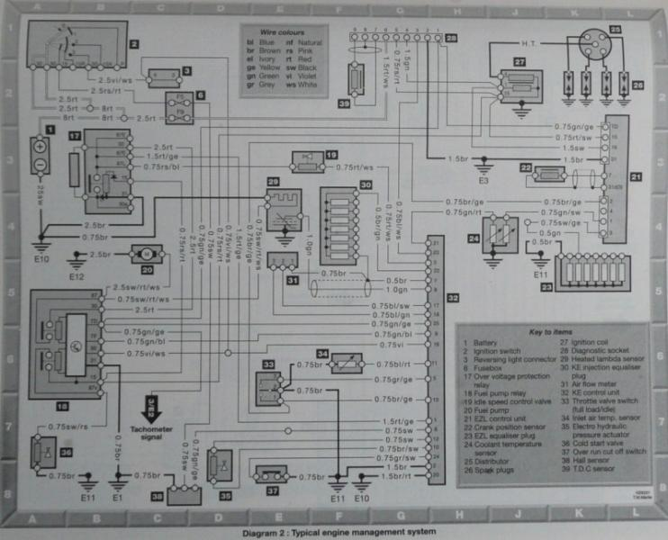 w124 wiring diagrams peachparts mercedes shopforum rh peachparts com mercedes w124 wiring diagram download mercedes w124 wiring diagram free