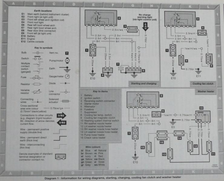 Wiring Diagram For Mercedes Benz W124 : Mercedes w parts diagram