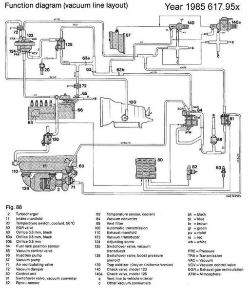 mercedes benz 240d vacuum diagram