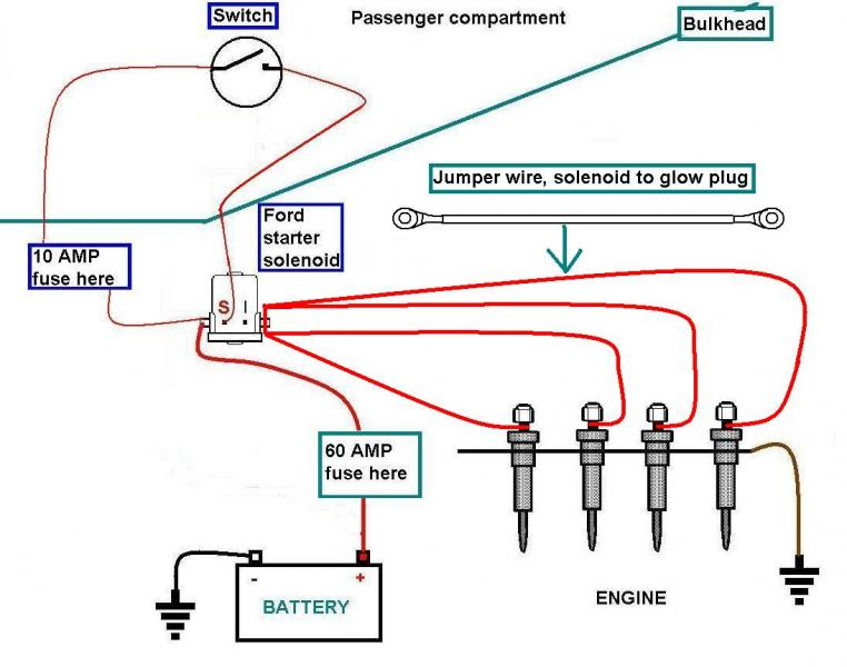 Glow Plug Wiring - Bookmark About Wiring Diagram Oil Temp Glow Plug Wiring Diagram on