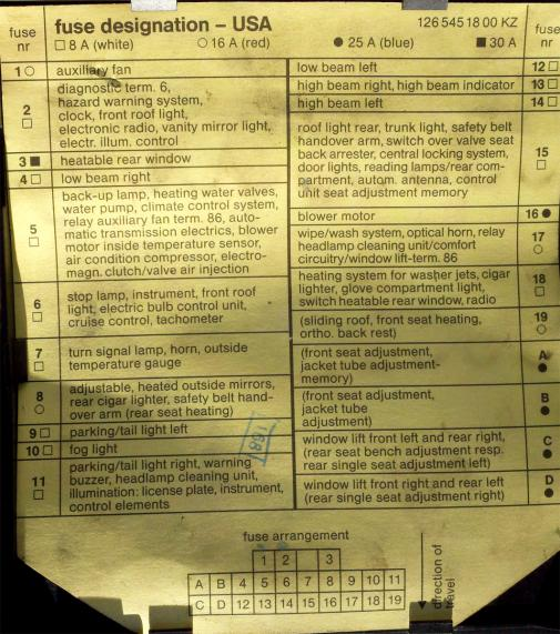peachparts mercedes shopforum view single post fuse box chart what fuse goes where