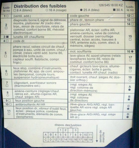 Fuse box chart, what fuse goes where - Page 3 - PeachParts Mercedes ...