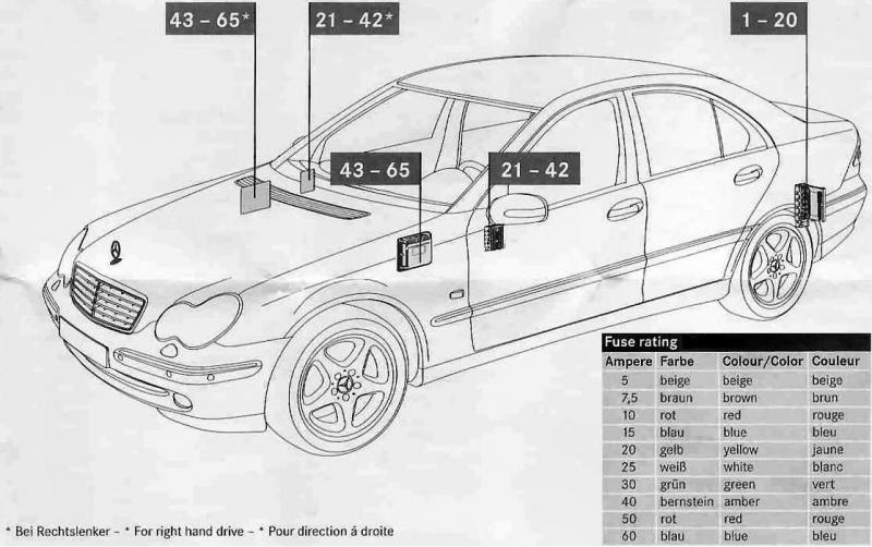 mercedes s430 fuse box diagram mercedes free engine image for user manual