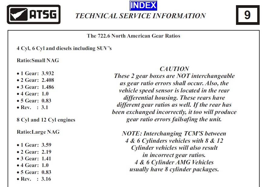 atsg 722.6 pdf