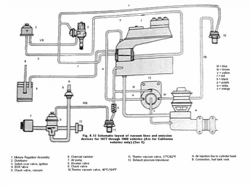 56164d1214060599 diagram vacuum hoses vac enhanced audi vacuum diagram wiring diagram libraries