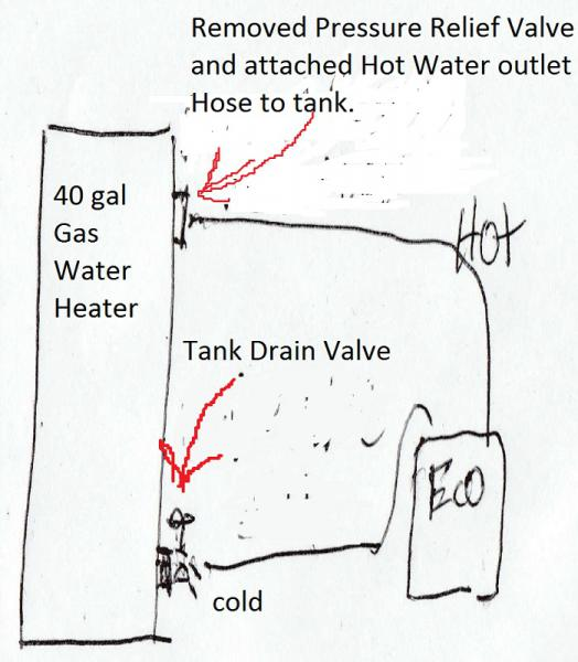 Converted 40 Gallon Gas Water Heater To 110 Volt Electric