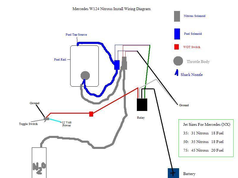 w124 nitrous wiring guide peachparts mercedes shopforum. Black Bedroom Furniture Sets. Home Design Ideas