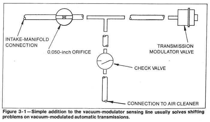 Diagram Further 1979 Trans Am Vacuum Diagram Further Cadillac Vacuum