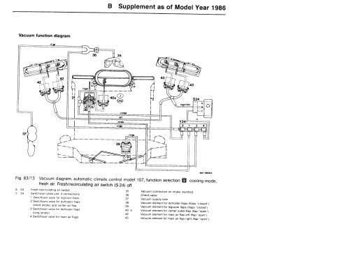 1987 Mercedes 300d Wiring Diagram besides Mercedes 1987 420sel Wiring Diagram System furthermore 1990 Mercedes Benz 560sel Wire Diagram in addition Mercedes F1 Engine Diagram as well Mercedes R129 Fuse Box Diagram Of The. on mercedes 560 engine diagram