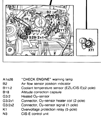 88546 High Idle My 85 380sl on engine wiring diagram
