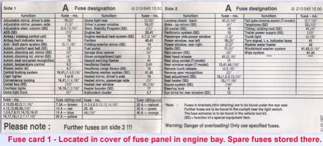 Diagram 2004 Mercedes Benz E320 Fuse Box Diagram Schemat