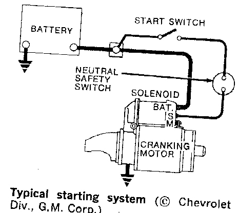 Saab Starter Wiring Diagram 03 on 1988 chevy alternator wiring