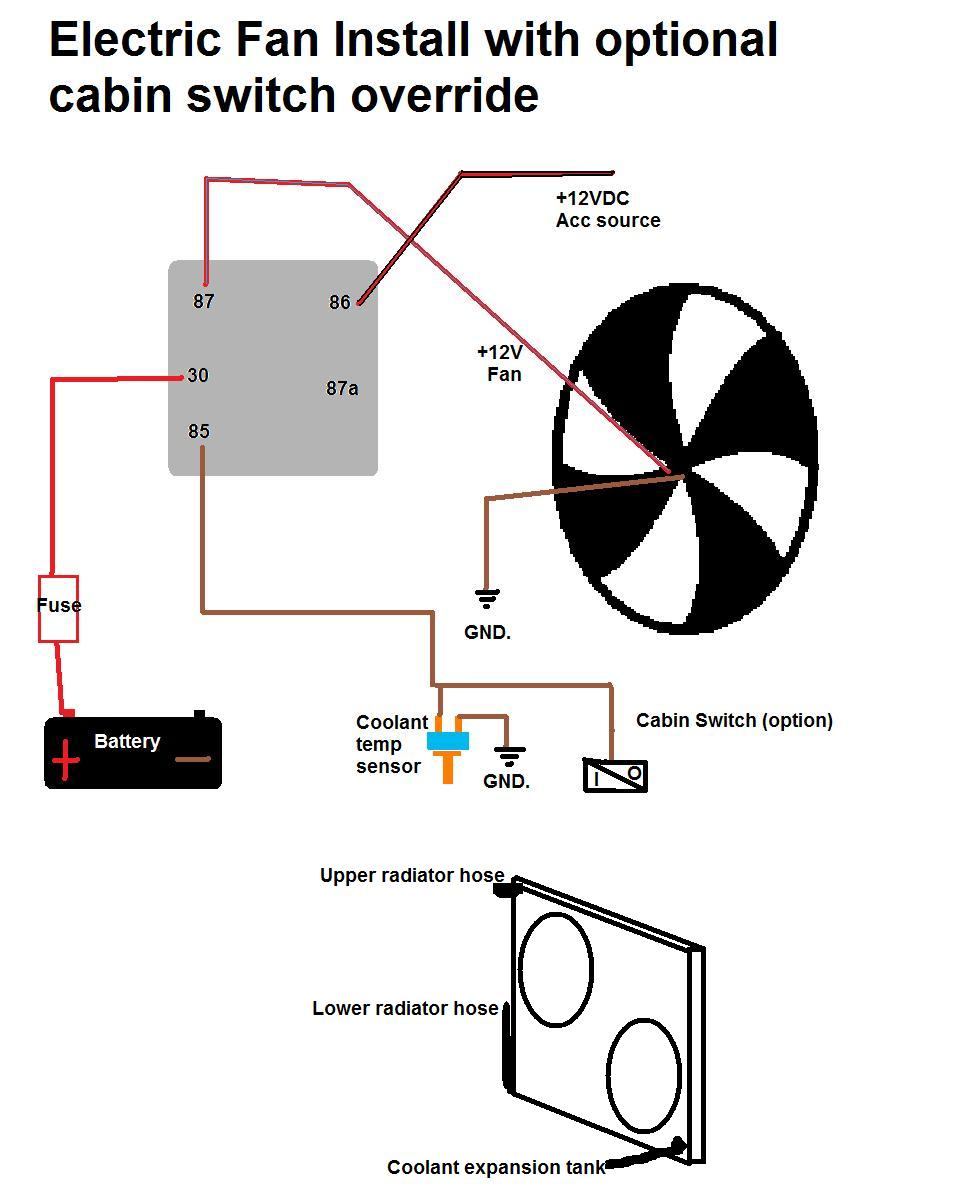 382331 Electric Fan Install on Cooling Fan Control Switch