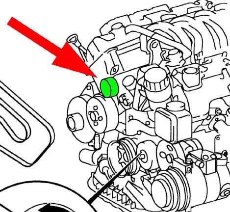 791 Cayman besides Nissan Armada Steering Wheel Wiring Diagrams further Audi A4 Wiring Diagram Dash additionally 136798 M112 M113 Upper Pulley Problem besides  on porsche cayenne dash