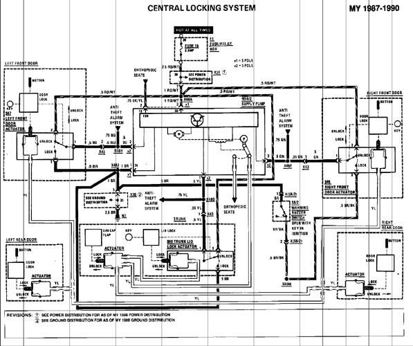 Mercedes 560sec Wiring Diagram - Basic Guide Wiring Diagram •